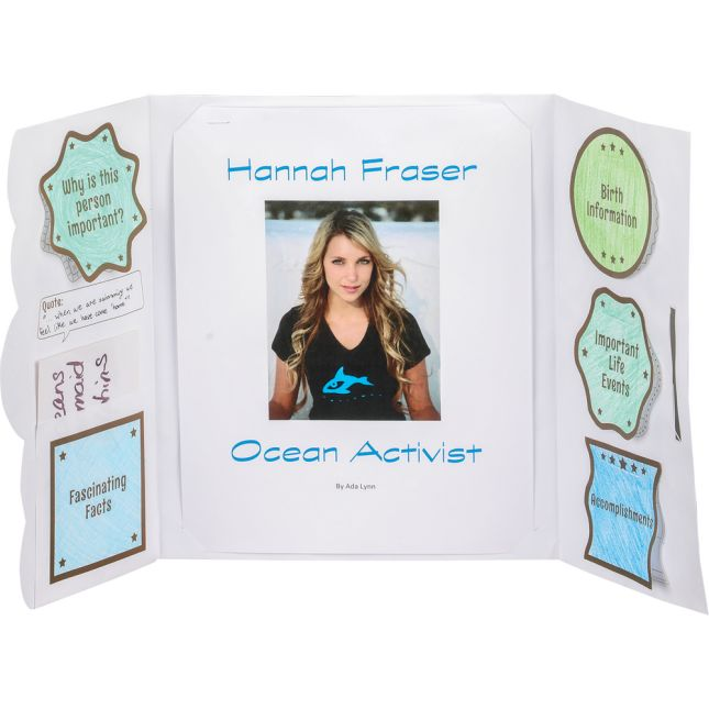 Ready-To-Decorate® Lapbooks - Biographies - 24 lapbooks