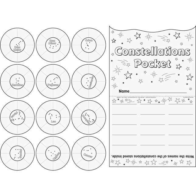 Ready to Decorate Viewing the Constellations Learning Craft Kit