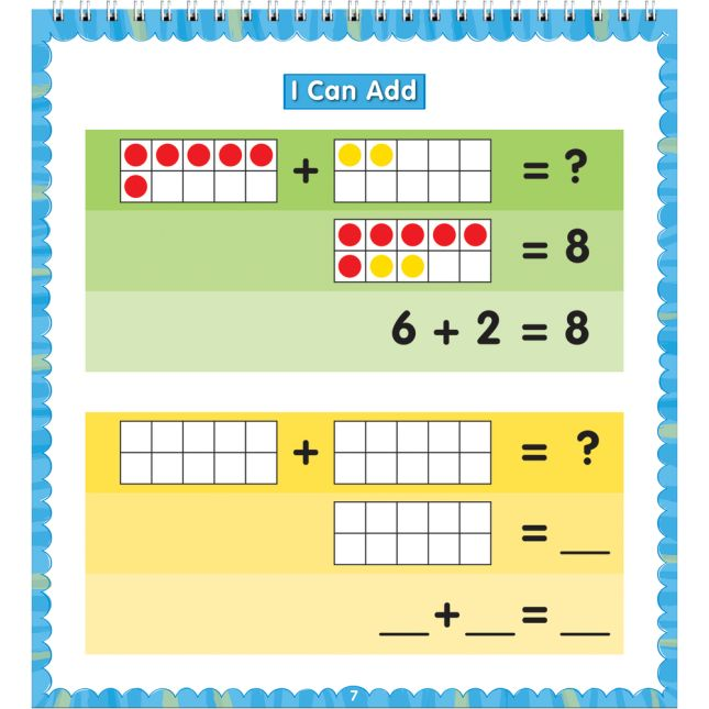 Math Skills And Strategies Flip Chart - Primary