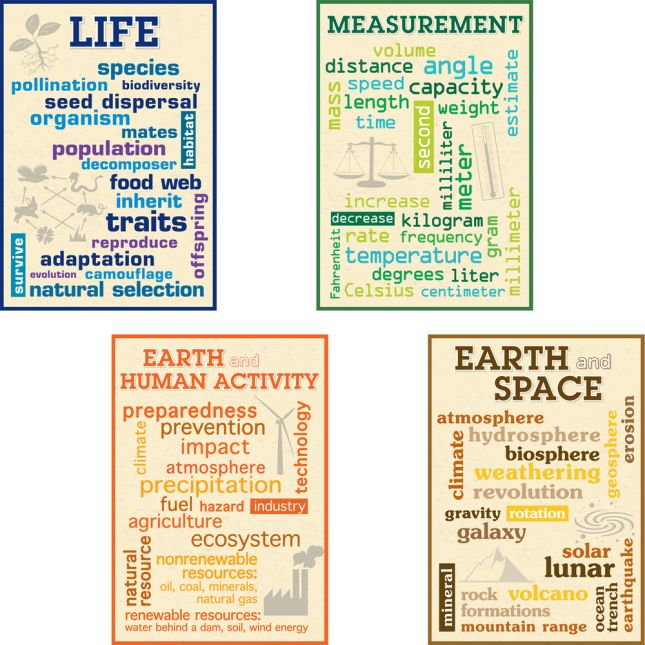 Science Vocabulary 8-In-1 Posters Set