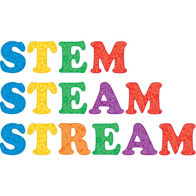 Classroom Display Letters - STEM/STEAM/STREAM - 6 letters