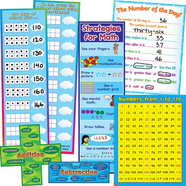 Math Poster Pack - Primary