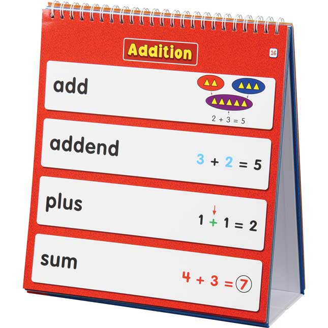 Math Vocabulary Flip Chart - Primary