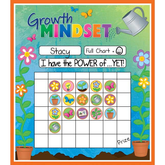 Growth Mindset Mini Incentive Charts And Stickers Kit