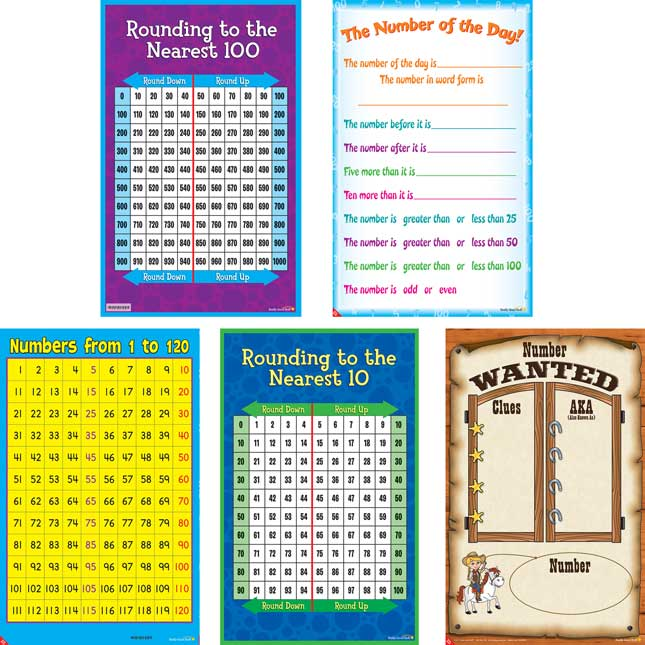 Space-Saver Poster Pack - Primary Math