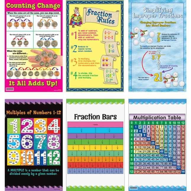 Space-Saver Poster Pack - Intermediate Math