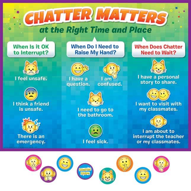 Chatter Matters Kit