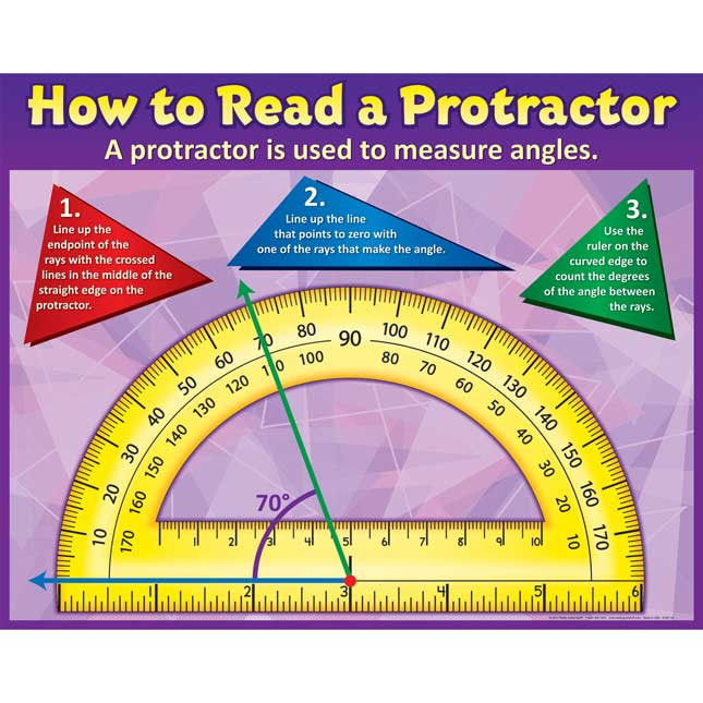 How To Read A Protractor Poster And Write Again® Mats