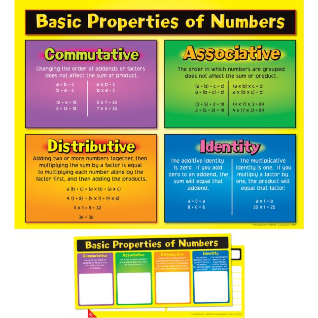 Properties Of Numbers Poster And Write Again® Mats