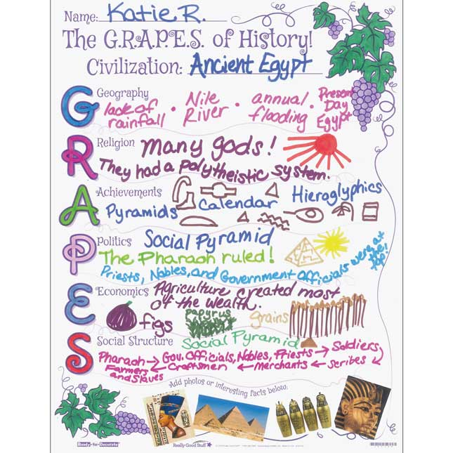 Ready-To-Decorate® G.R.A.P.E.S. Of History Posters