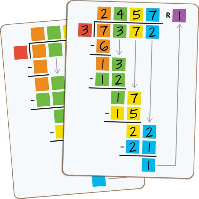 Beginning 2-Digit Multiplication And Long Division Dry Erase Boards Kit - 12 boards