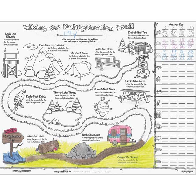 Ready-To-Decorate® Hiking The Multiplication Trail Posters