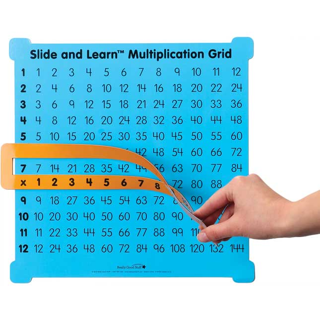 Teacher And Students Multiplication Grid Kit - 13 grids