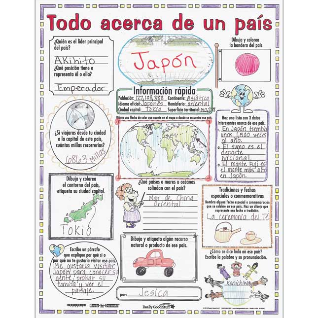 Ready-To-Decorate® Todo acerca de un paí­s (Spanish All About A Country) Posters - 24 posters