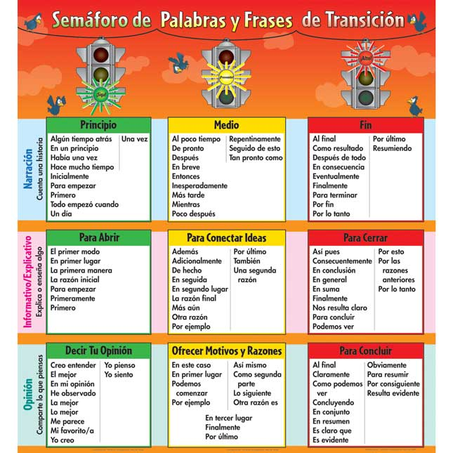Spanish Traffic Light Transition Words & Phrases Jumbo Poster (Semáforo de Palabras y Frases de Transición Poster Gigante)