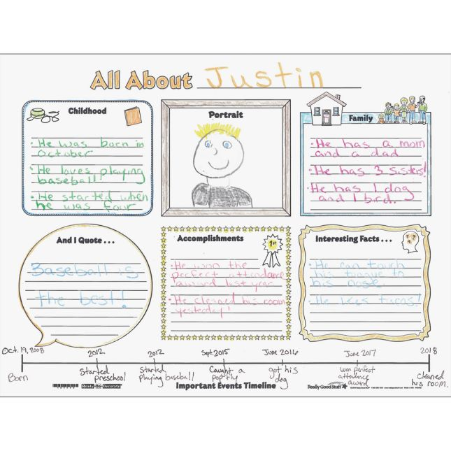 Ready-To-Decorate® Biography Report Posters - 24 posters