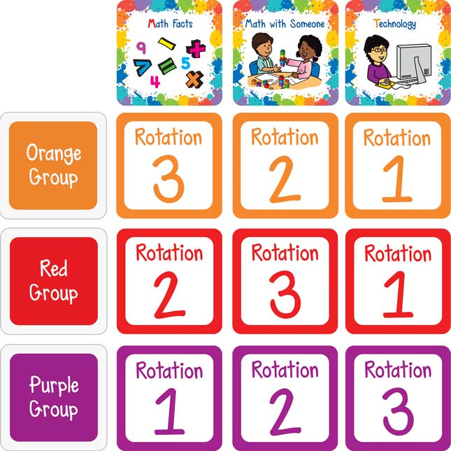 Math Stations Pocket Chart Cards