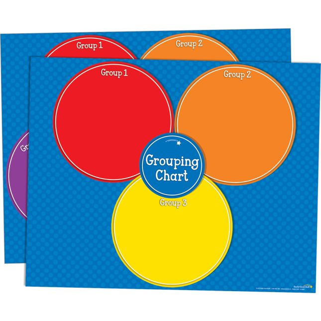 Dry Erase Grouping Poster