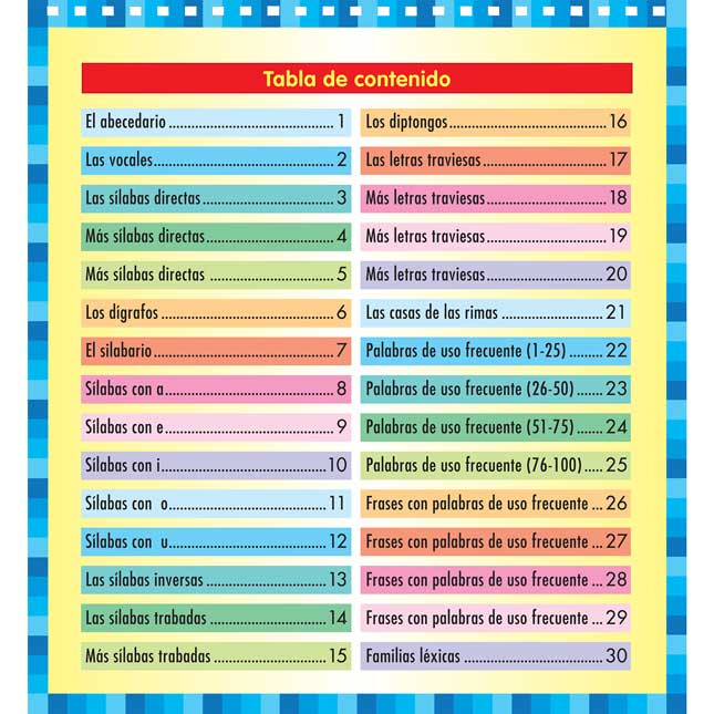Spanish Sounds, Syllables, And More Flip Chart (Sonidos, sílabas y más)