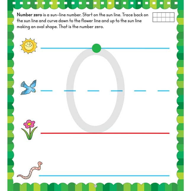 Letter And Number Formation Flip Chart - 1 flip chart