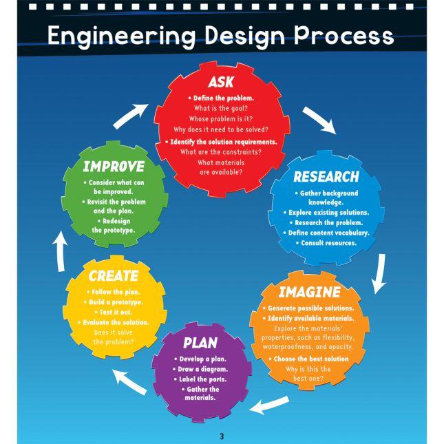 STEM Challenge Flip Chart - 1 flip chart_3