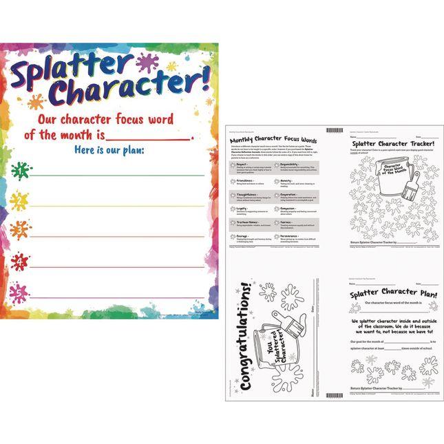 Splatter Character Poster Set