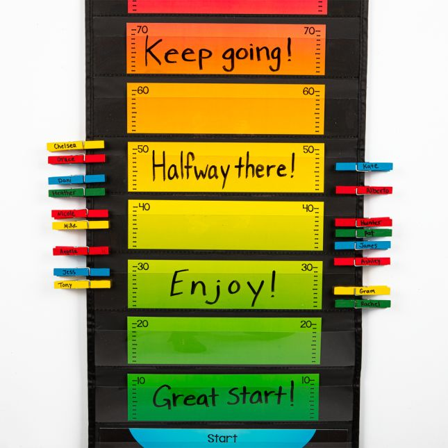 Goal Thermometer Pocket Chart Cards