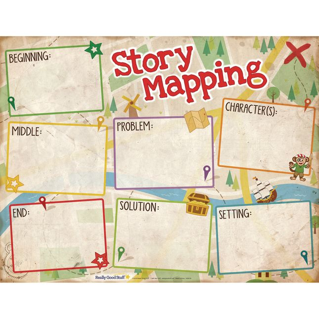 Jumbo Magnetic Chart - Story Mapping_0