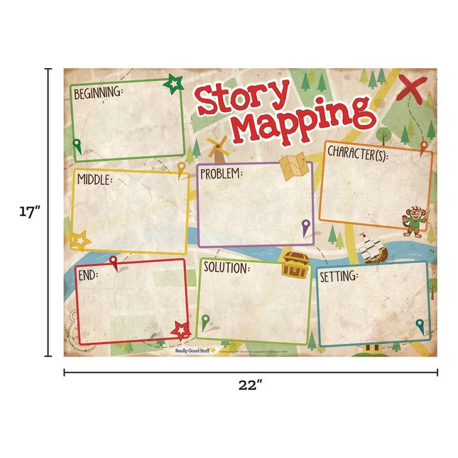 Jumbo Magnetic Chart - Story Mapping_1