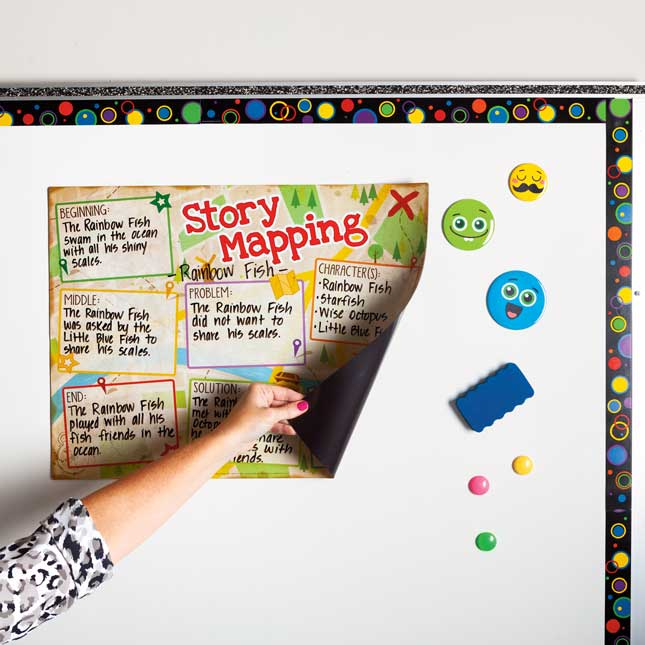 Jumbo Magnetic Chart - Story Mapping_2