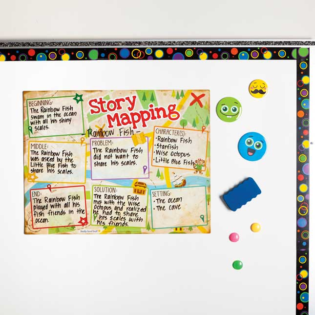 Jumbo Magnetic Chart - Story Mapping_3