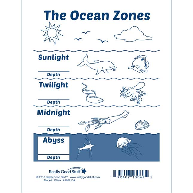 The Ocean Zones Kit