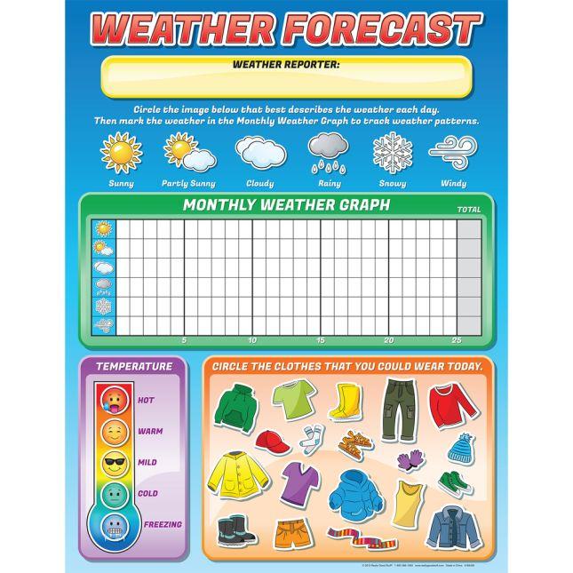 Jumbo Magnetic Chart – Weather Forecast - 1 chart