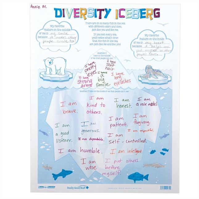 Ready-To-Decorate Diversity Iceberg_0
