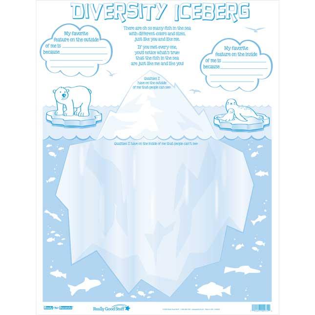 Ready-To-Decorate Diversity Iceberg_1