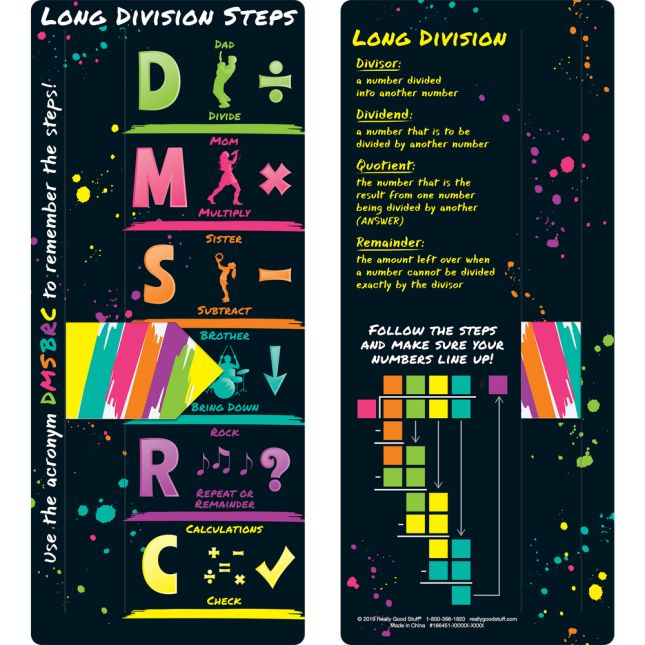 Long Division Steps Trackers