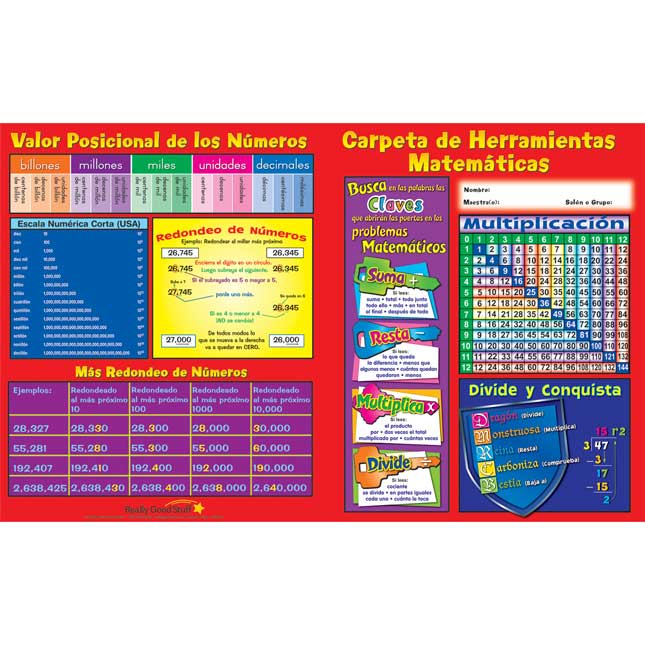 Spanish Math 4-Pocket Folders – Intermediate (Carpeta de Herramientas Matemáticas) - 12 folders_1