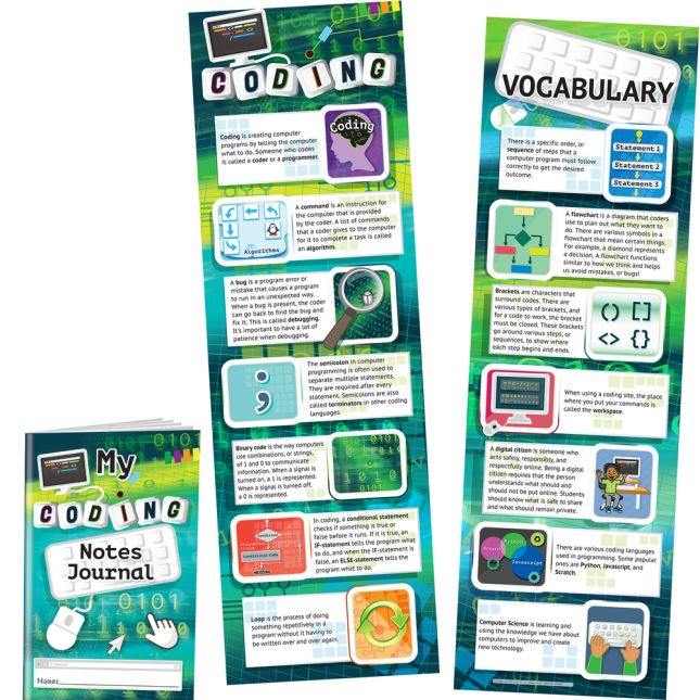 Coding Posters And Journals Kit - 2 banners, 24 journals