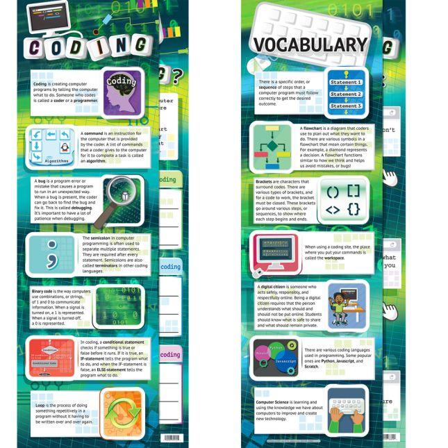 Coding Vocabulary Banner Set
