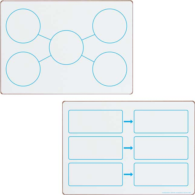 ELA Small Group Dry Erase Board Kit - Primary