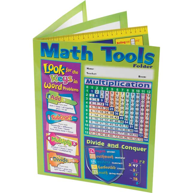 Math Resources Kit - Intermediate