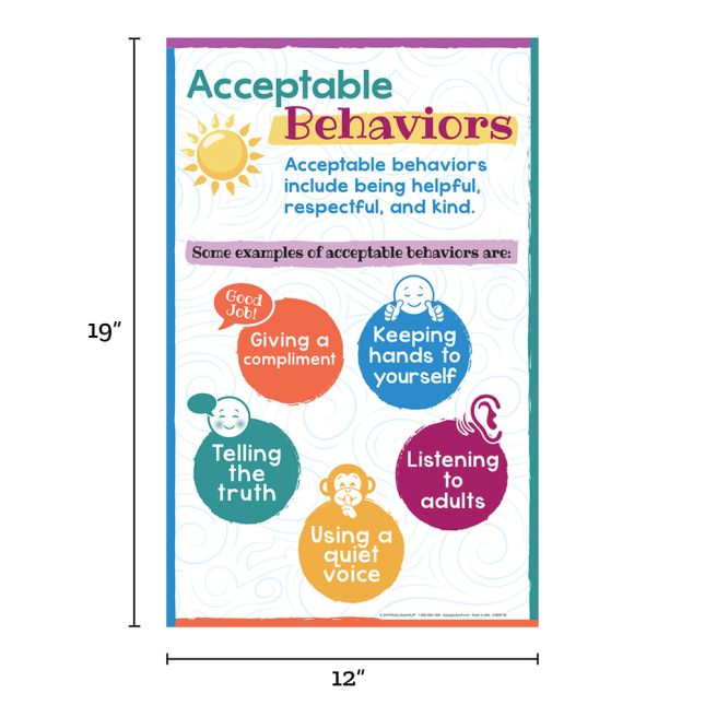 Classroom Expectations And Behaviors Poster Set_3