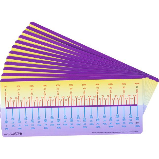 Fraction/Decimal/Percent Number Lines - 12 number lines
