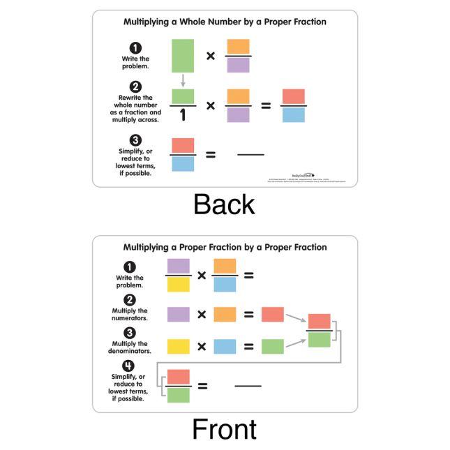 Teacher Demonstration Multiplying Proper Fractions Dry Erase Board - 1 board