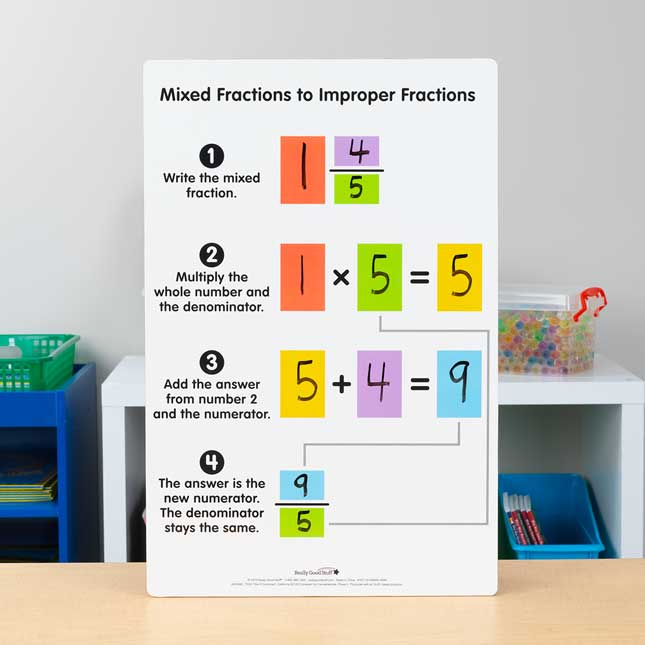 Teacher Demonstration Improper And Mixed Fractions Dry Erase Board - 1 board
