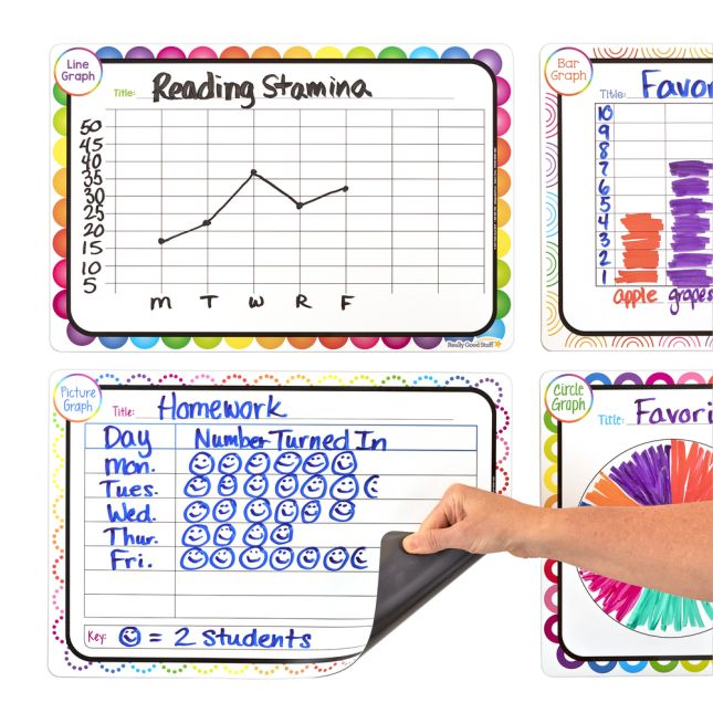 Magnetic Charts - Graphing