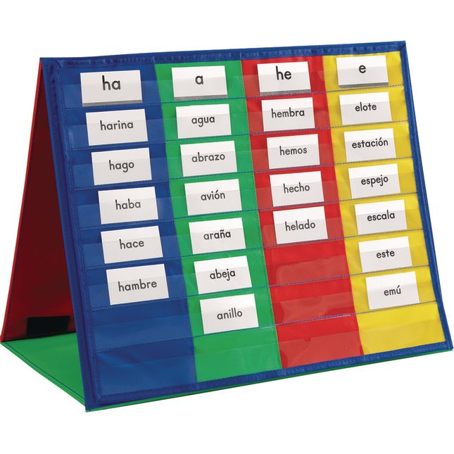 Essential Spanish Word Sorts™ Cards - Confused Sounds