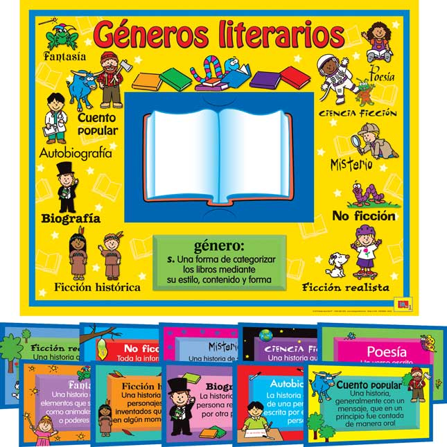Generos literarios (Reading Genres) 10-in-1 Poster