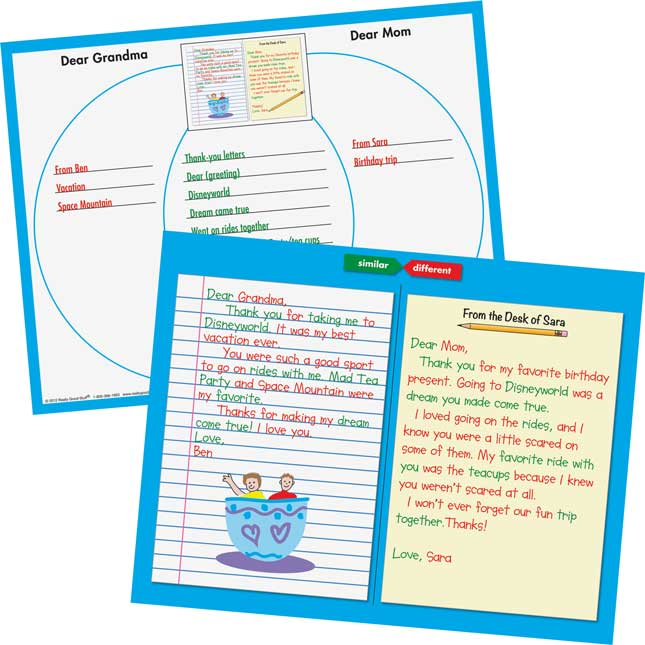 Compare and Contrast: Same-Topic Texts Level 1 Really Good Literacy Center™