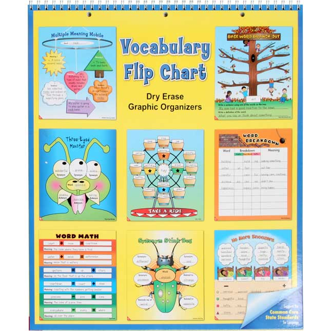 Vocabulary Flip Chart